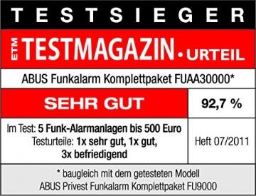 ABUS Funk-Alarmanlage Privest Basispaket5