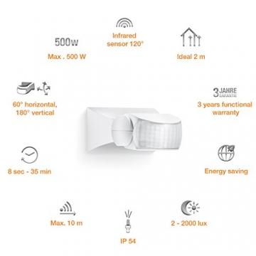 Steinel Bewegungsmelder IS 1 weiß, für innen und außen, 120° Bewegungsmelder, 10 m Reichweite, Auf- und Unterputz,3