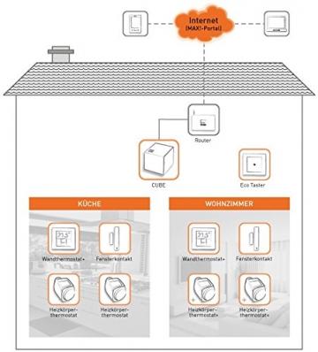 max-heizkoerperthermostat-99017a0-2